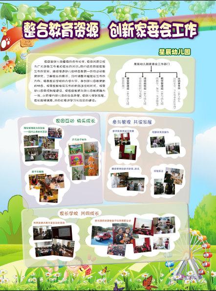 幼儿园家委会工作展板1模板下载(图片编号:945449)
