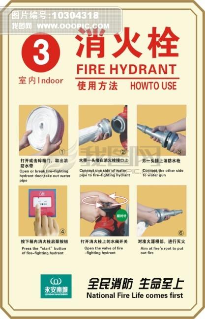 消防栓的使用方法