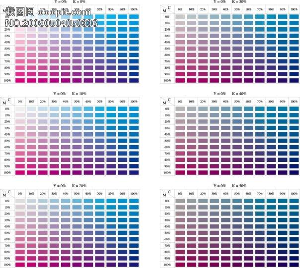 谱 色谱图 色谱表 图片下载